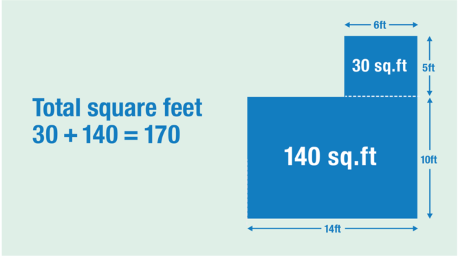 An infographic explaining how to calculate price per square foot.